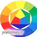 Поєднання кольорів в одязі: вчимося поєднувати кольори і відтінки